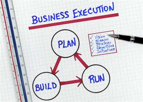 Branch manager business plan example
